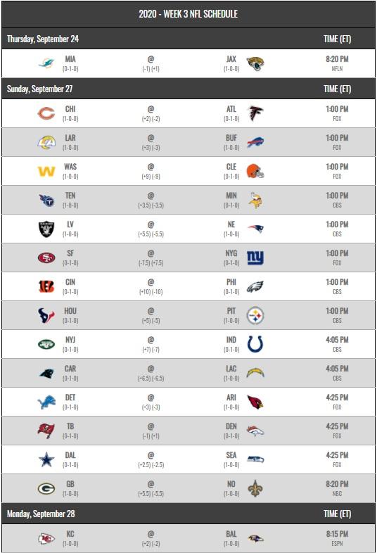 2020 NFL schedule week 3
