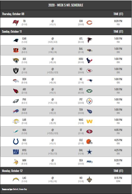 NFL 2020 schedule week 5