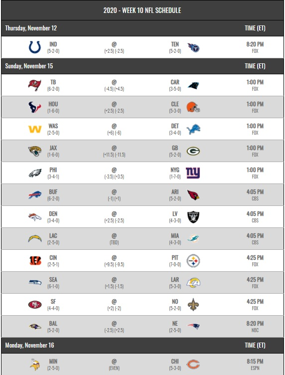 NFL 2020 schedule week 10