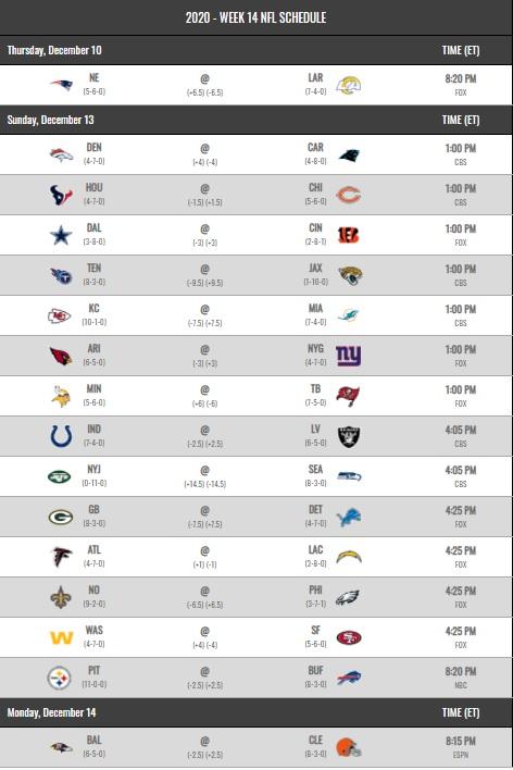 NFL 2020 schedule week 12