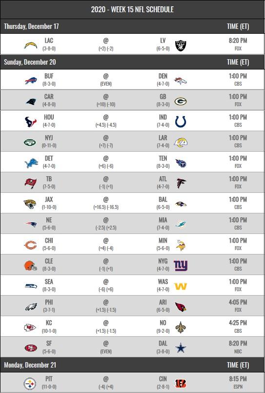 NFL 2020 schedule week 15