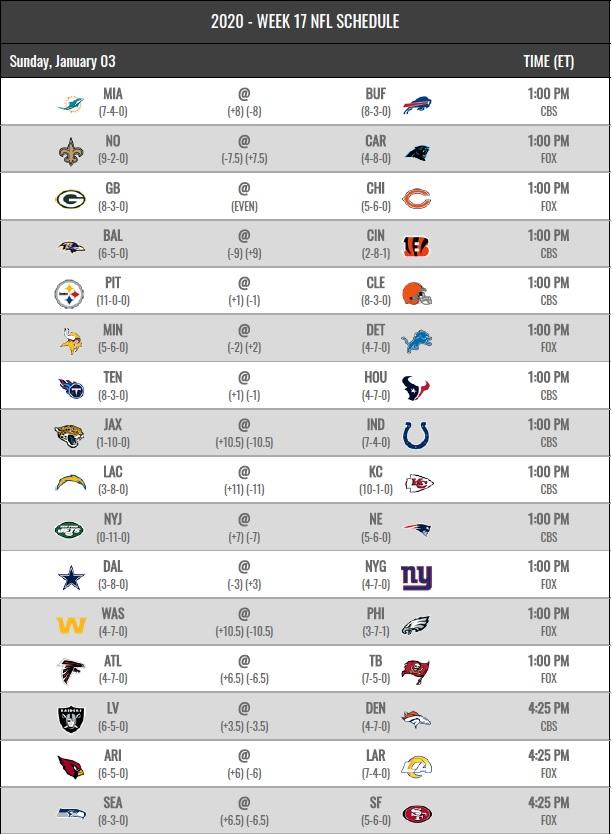 NFL 2020 week 17 schedule